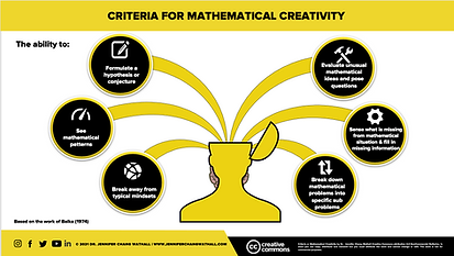 Mathematical Creativity.png