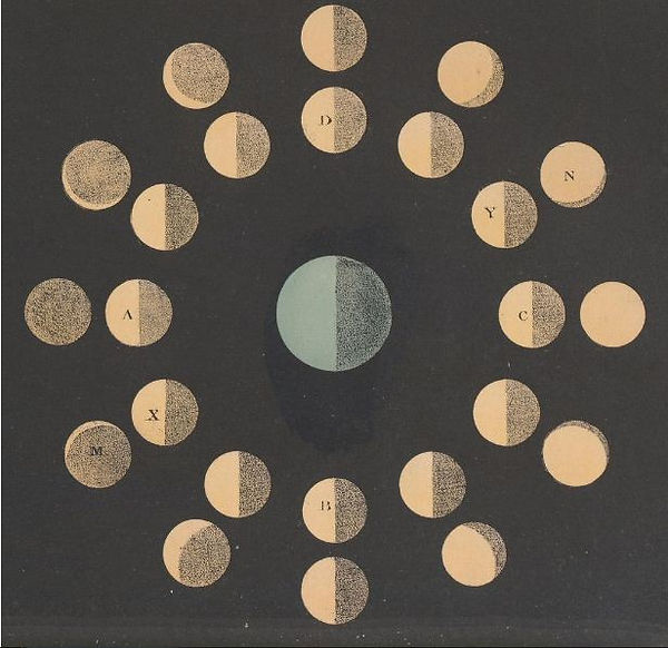 The-Moons-Phases-c.-1840s.jpg