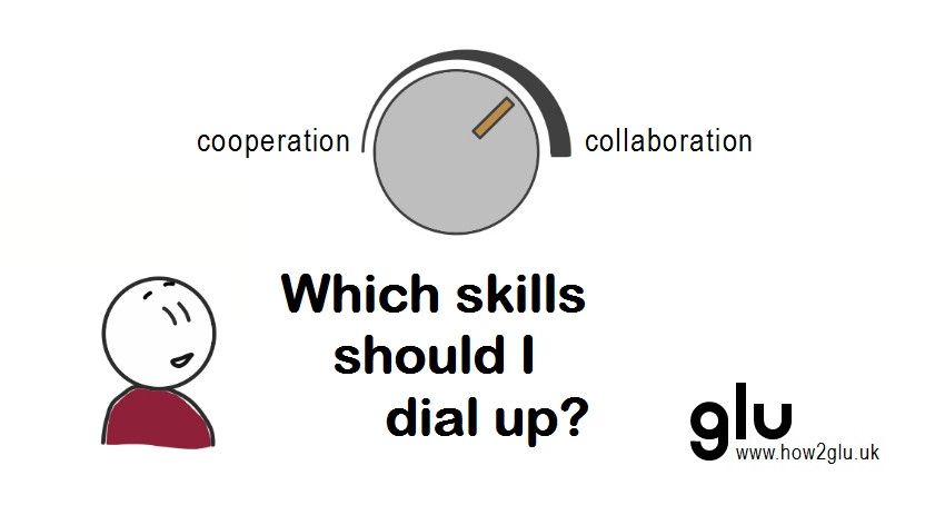"Cartoon: person thinking ""Which skills do I need to dial up?"" next to a dial with 'cooperation' on one side and 'collaboration' on the other"