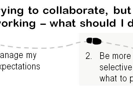 How do you break through barriers to collaborate? Part 1