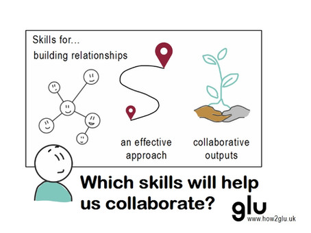 Skills for collaboration – the essentials