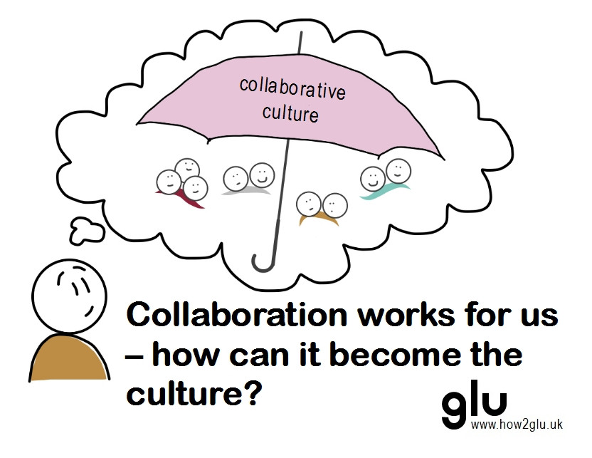 "Cartoon: person with thinking bubble above them containing an open umbrella with groups of people underneath thinking ""Collaboration works for us – how can it become the culture?"""