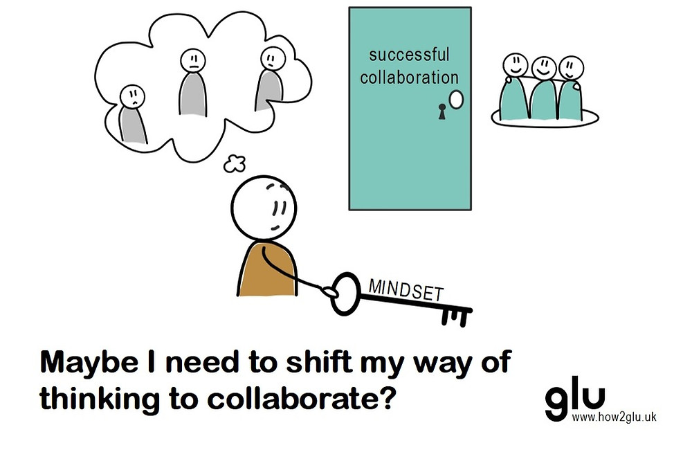 cartoon: person holding key titled 'mindset' to 'successful collaboration' door imagining different outcomes (c)how2glu