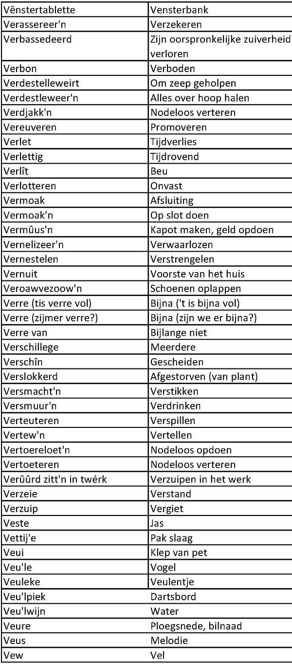 Sents dialect V_2.jpg