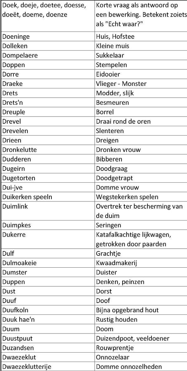 Sents dialect D_2.jpg