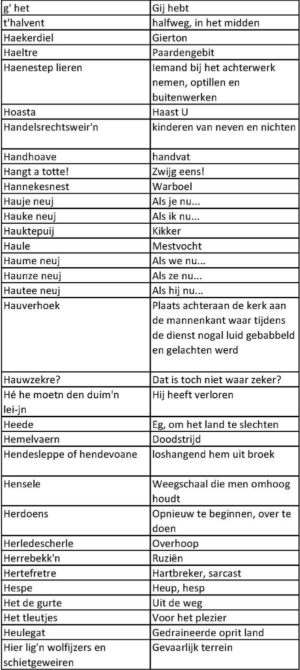 Sents dialect H_1.jpg