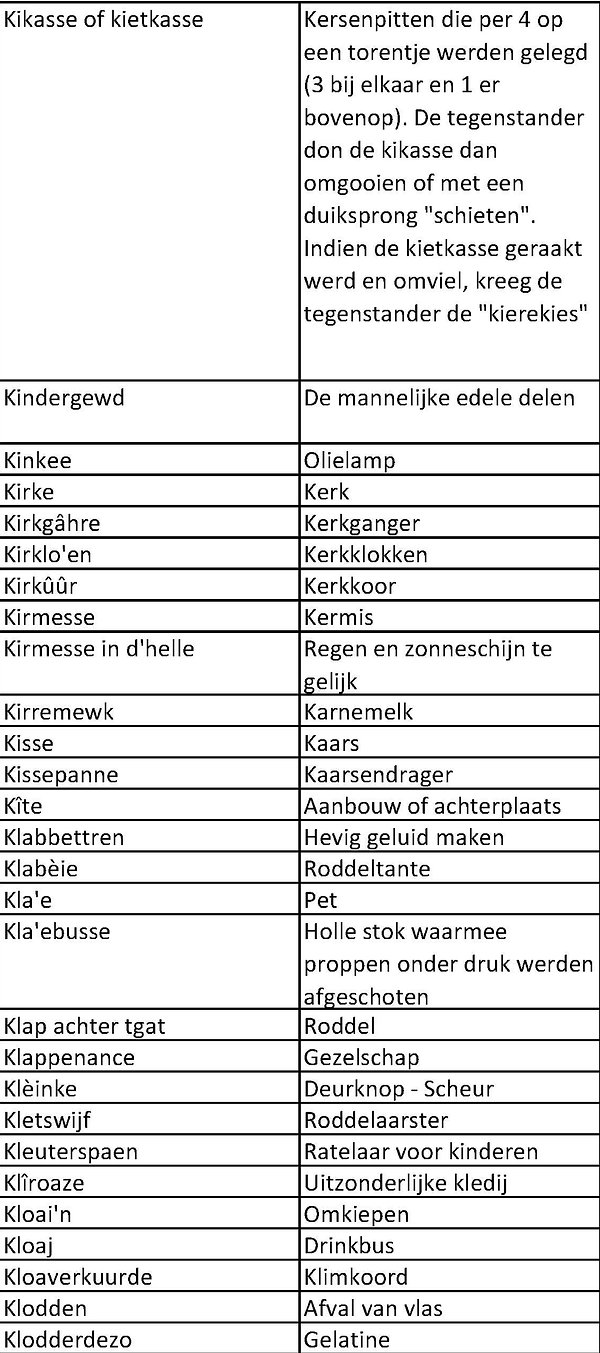 Sents dialect K_4.jpg