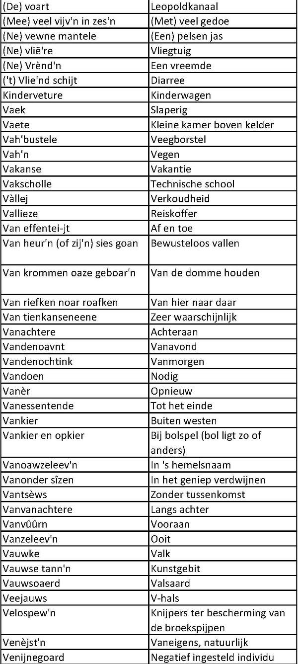 Sents dialect V_1.jpg