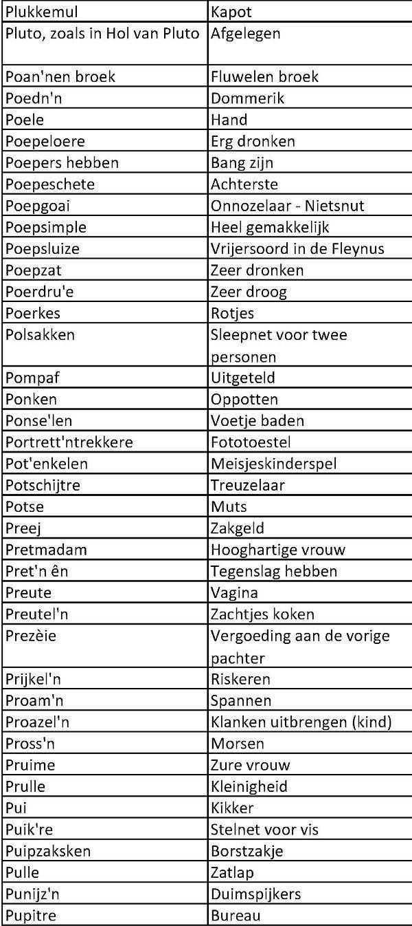 Sents dialect P_3.jpg
