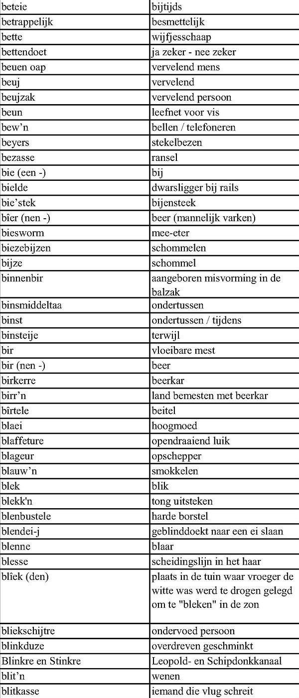 Sents dialect B_2.jpg