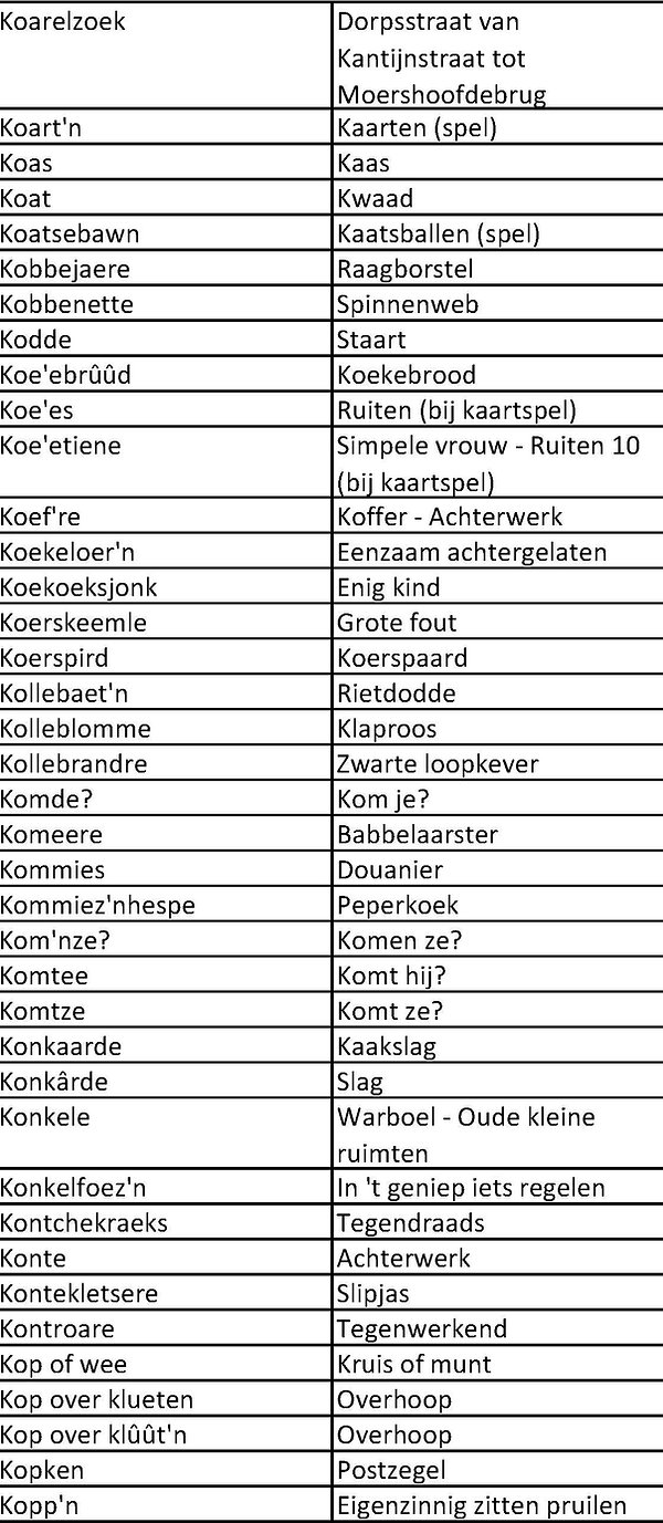 Sents dialect K_6.jpg