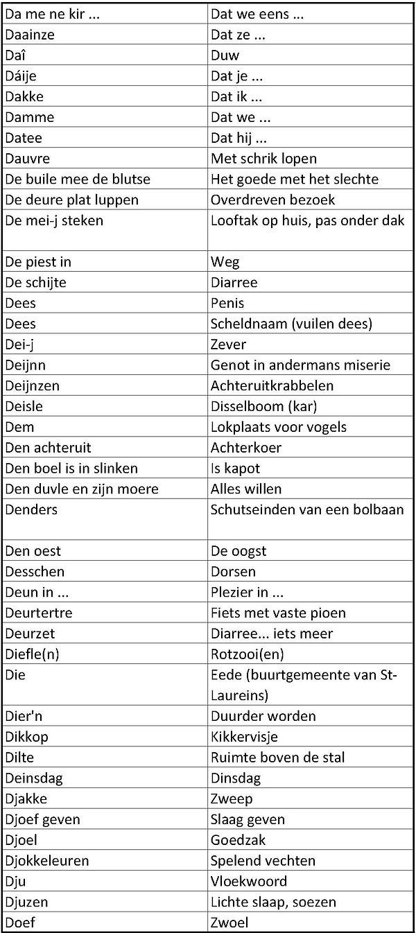 Sents dialect D_1.jpg