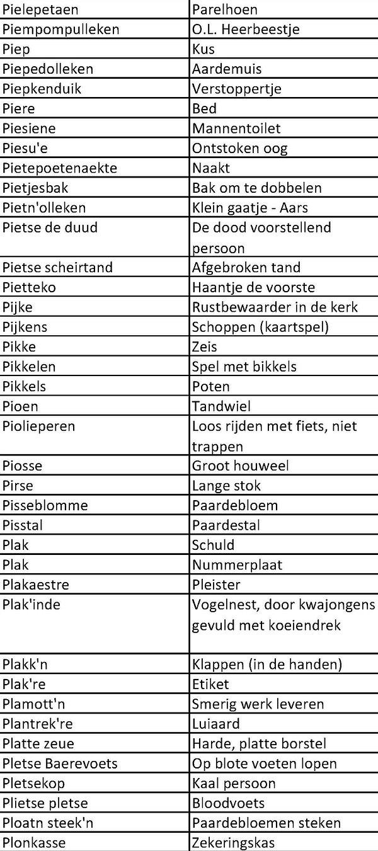 Sents dialect P_2.jpg