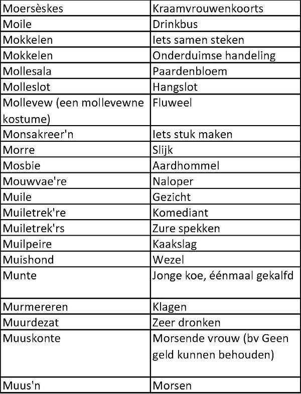 Sents dialect M_3.jpg