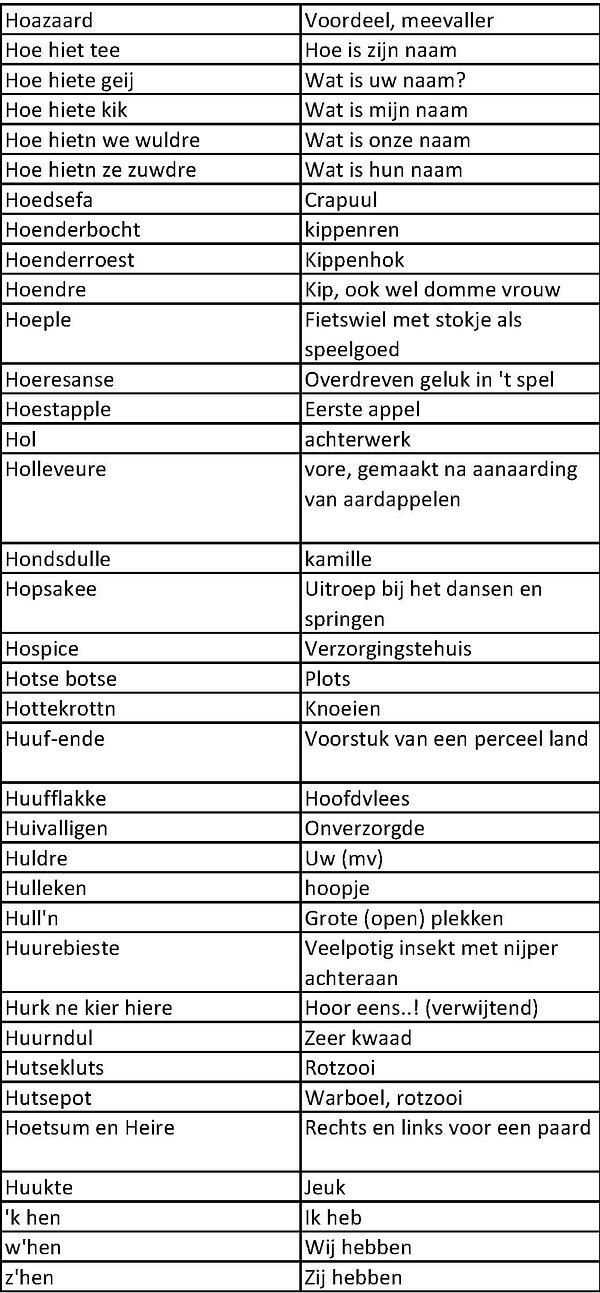 Sents dialect H_3.jpg