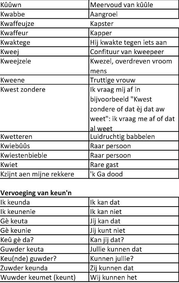 Sents dialect K_8.jpg