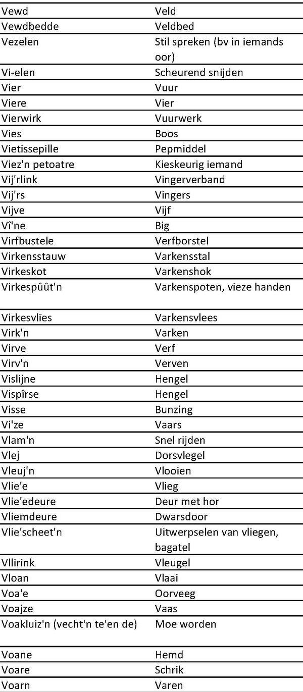 Sents dialect V_3.jpg
