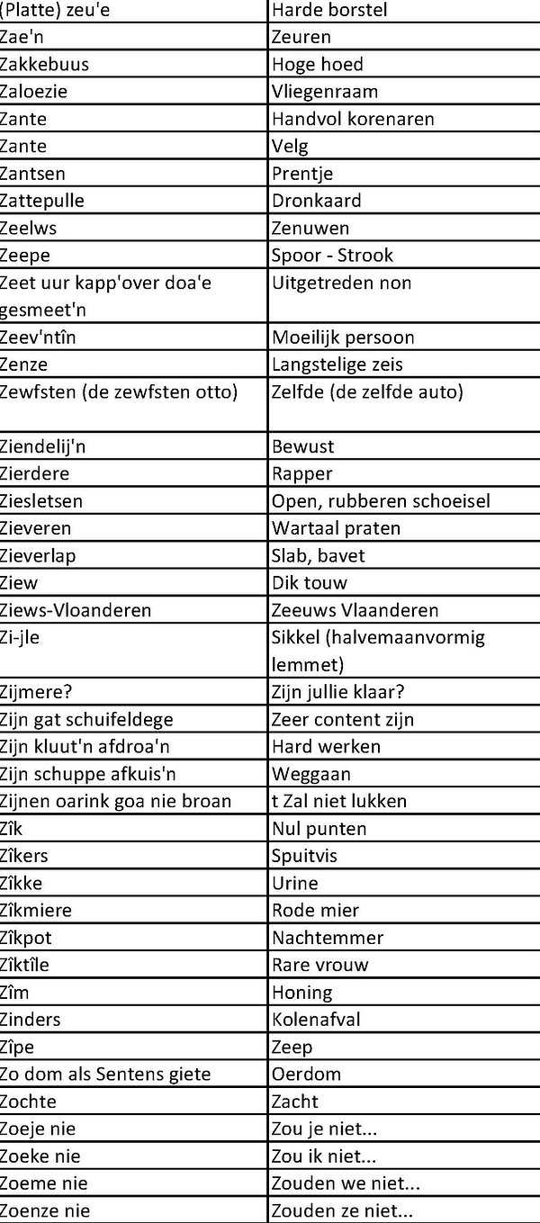 Sents dialect Z_1.jpg