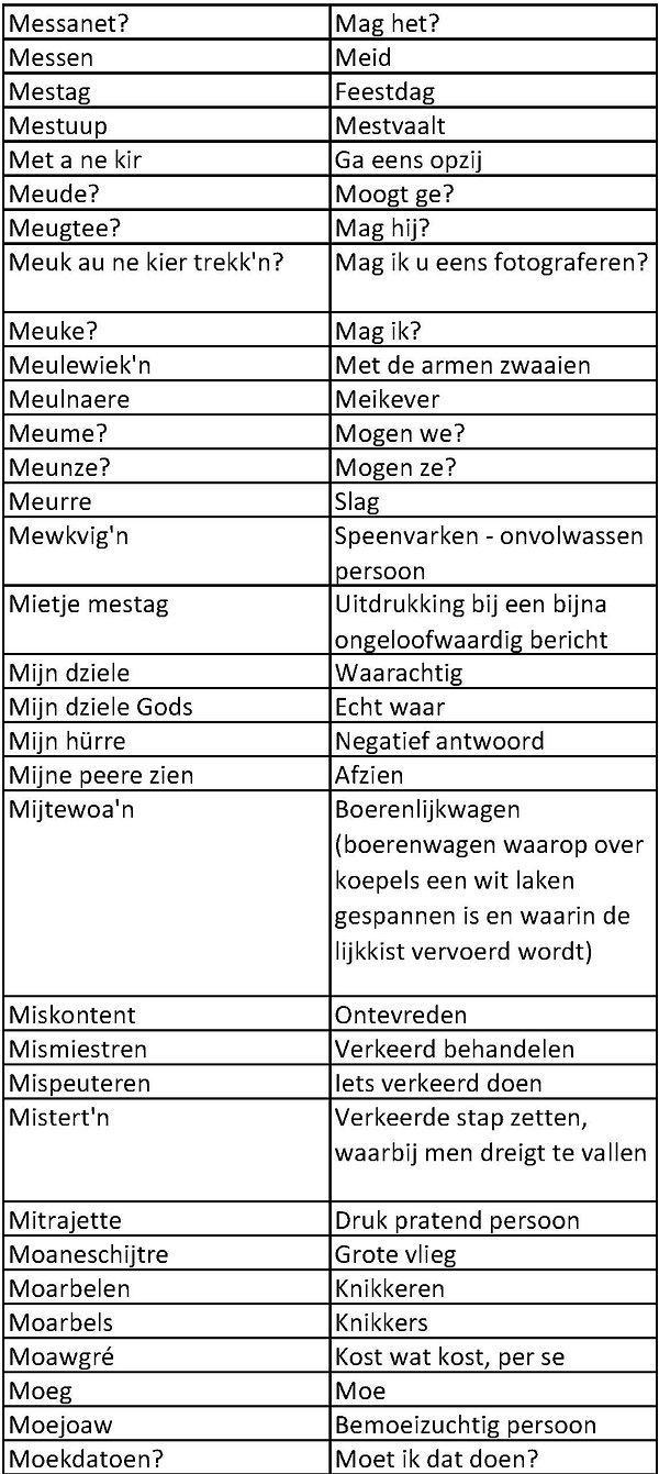 Sents dialect M_2.jpg