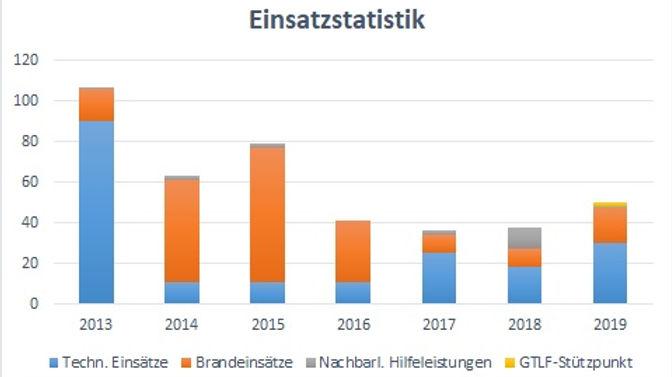 Statistik_2019.jpg