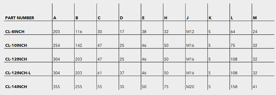 Cleat Table.PNG
