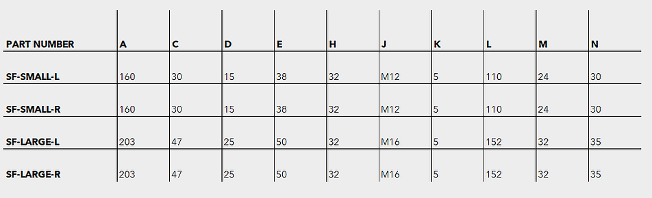 Standard fairlead table.PNG