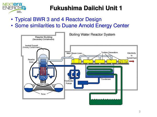Fukushima Daiichi Unit 1 - .jpg