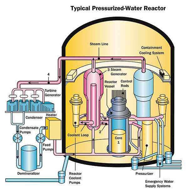 reactor1.jpg