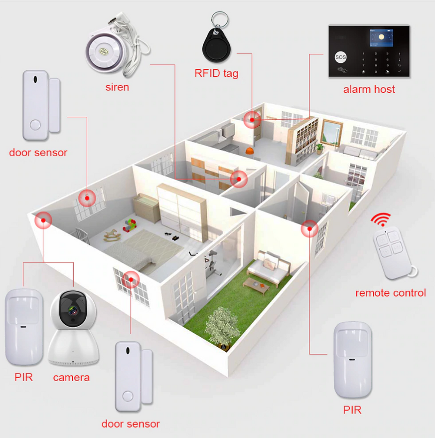 Smart Home Picture 5.PNG