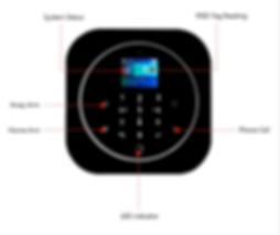 Smart Home Panel ZHG-31-4.PNG