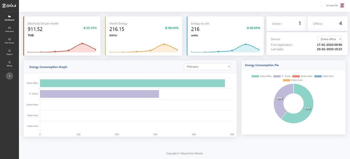 smart-energy-dashboard (1).jpeg