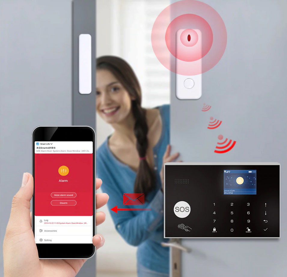 Smart Home Picture 2.PNG