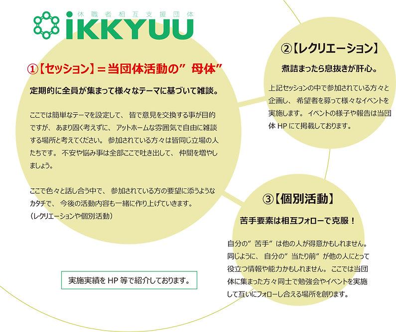 IKKYUU活動全体概要(HP用).jpg