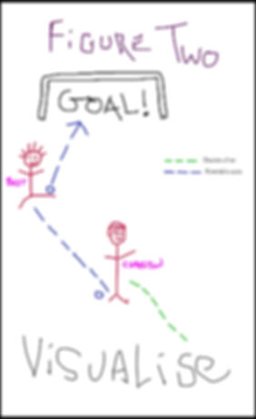 skethc, diagram, footballers