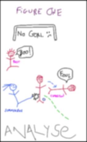sketch, diagram, footballers