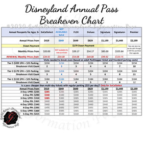 Annual Pass Breakeven and Costs Analysis