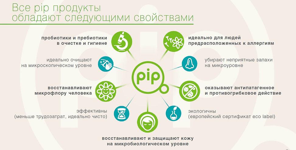 pip моющие пробиотики