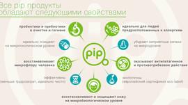 Моющие пробиотики PIP.