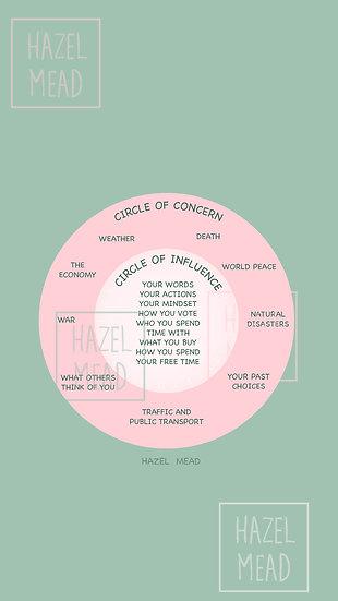 Circles of Influence Wallpaper