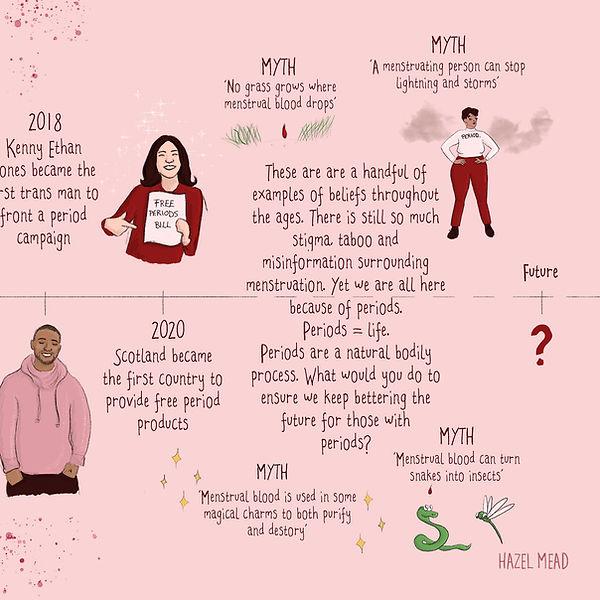 Period timeline5.jpg