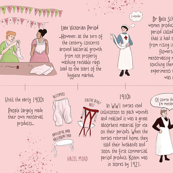 Period timeline3.jpg