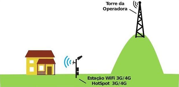 estacao_wifi.jpg