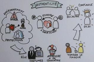 Authenticité.jpg