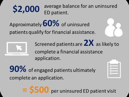 Cost of Not Screening Uninsured Emergency Department patients