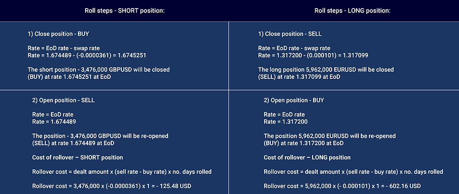 MFM Trading times-FX Commodities-02.png