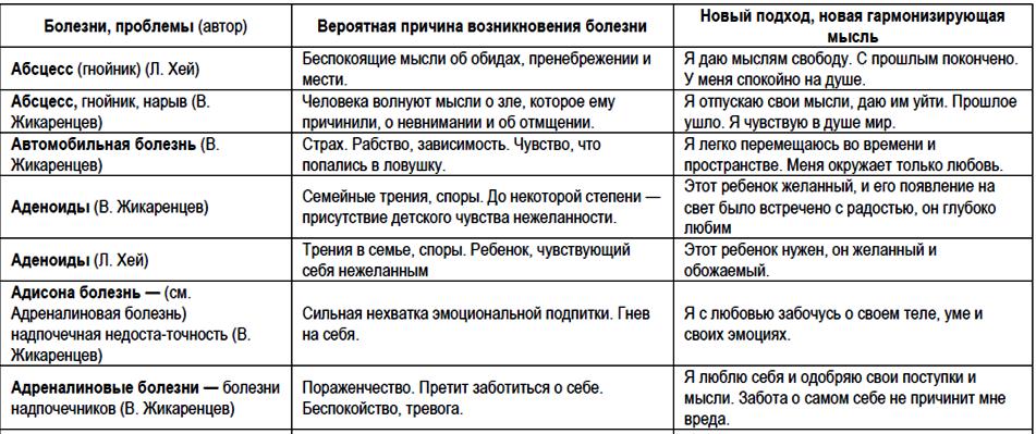 Метаф причины болезней.png