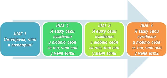 4 ШАГ ПРОЦЕСС.png