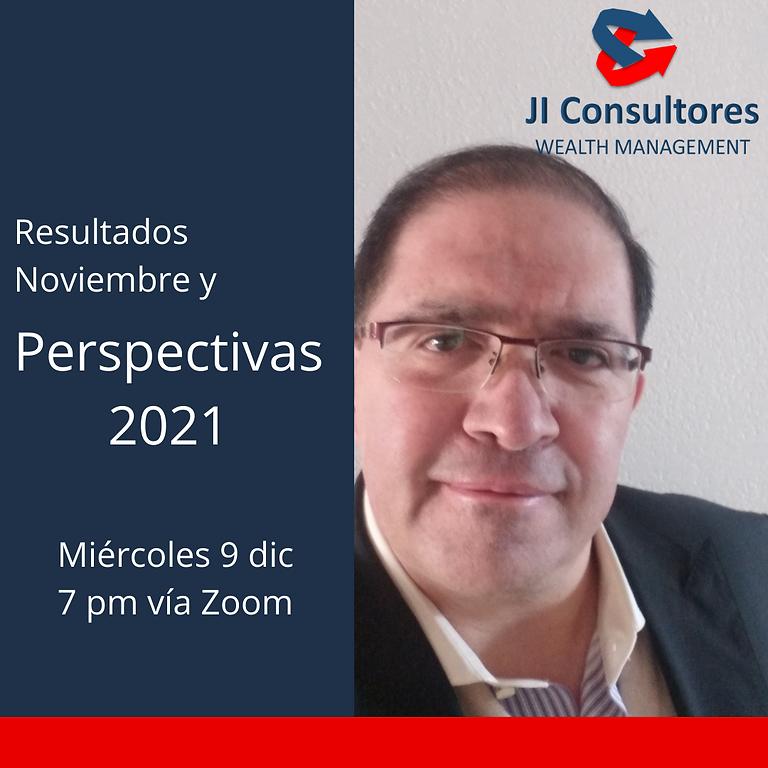 Perspectivas de Mercados 2021