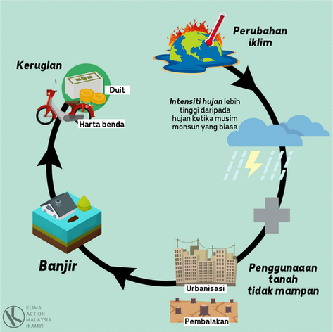 COP25-KAMY-Campaign-cycle3.png
