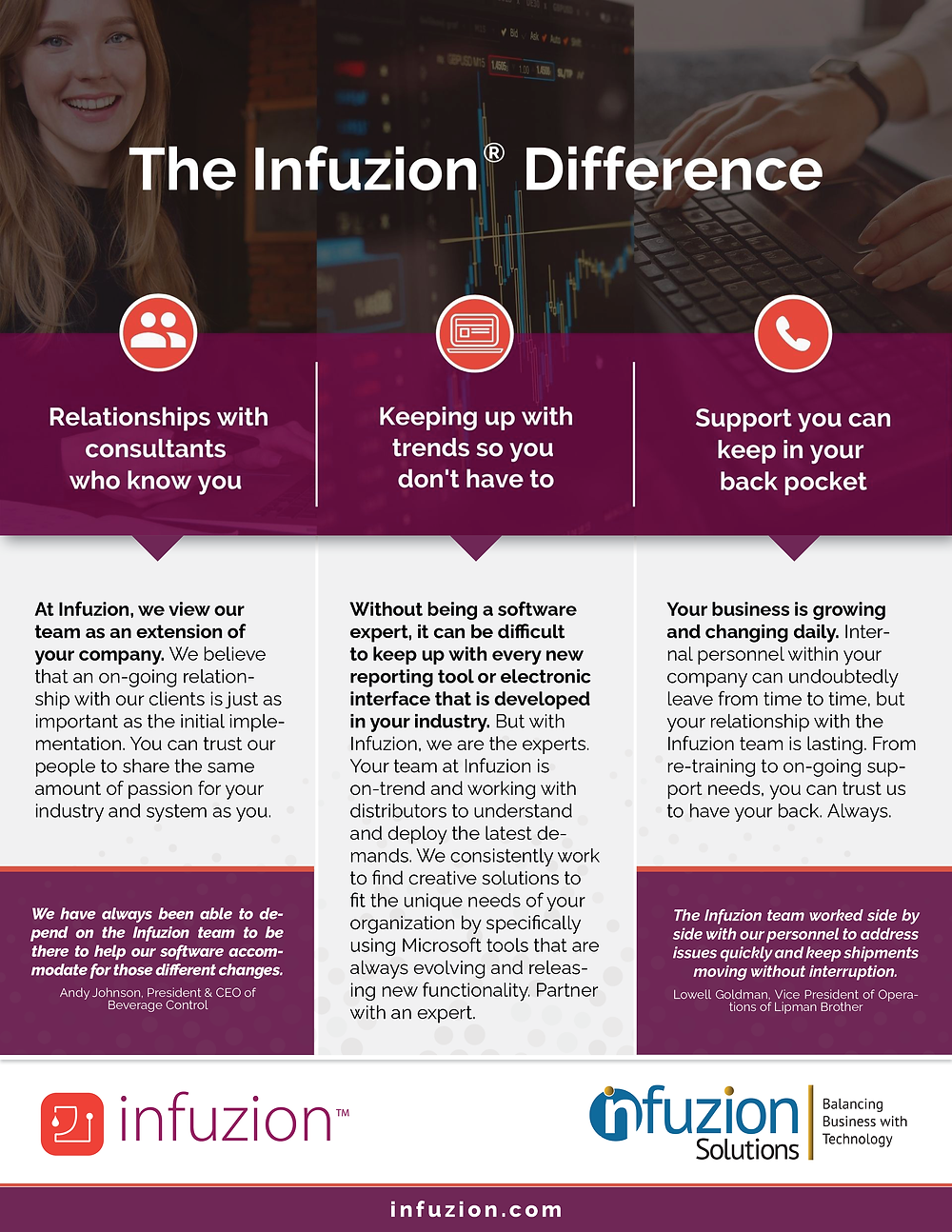 The infuzion difference